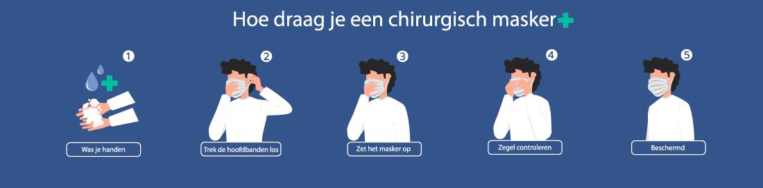 Hoe gebruik je medische mondkapjes?
